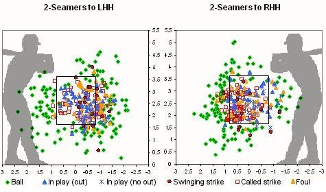 best baseball analytics books